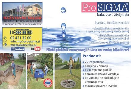 ProSIGMA - letak Raba deževnice